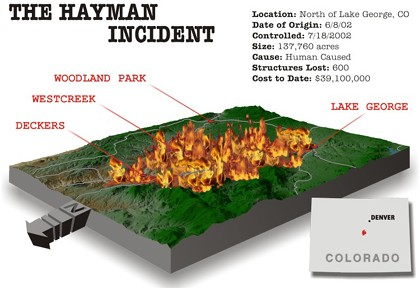 Terry Barton re-sentenced today for starting Hayman Fire