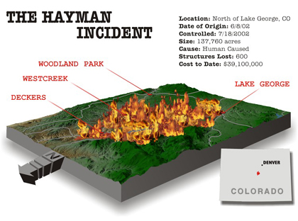 hayman fire map