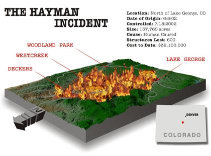 hayman fire map