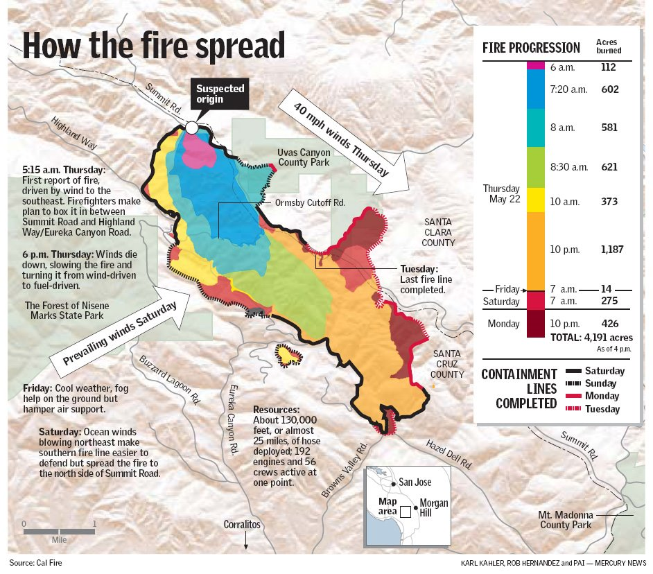 California Summit Fire Progression Map Wildfire Today