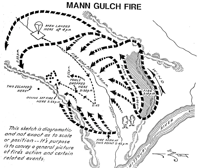 mann gulch archives