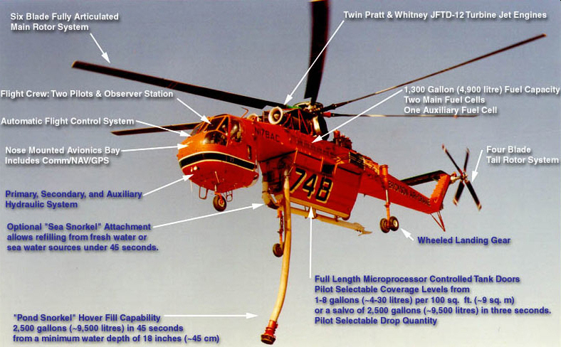 Fire In San Diego Today >> SDG&E leases Erickson Air-Crane helicopter - Wildfire Today