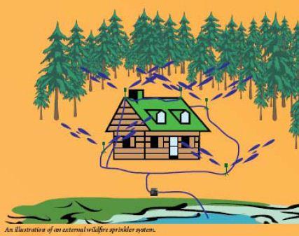 sprinkler diagram