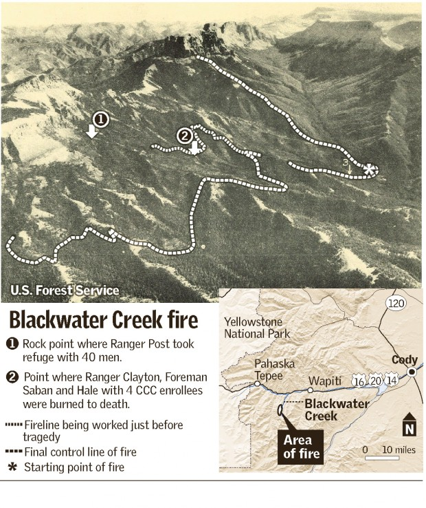 Blackwater Fire