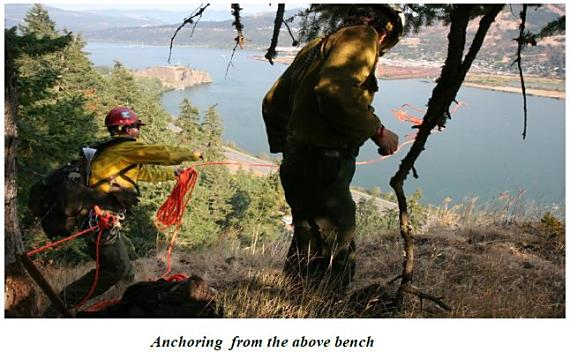 Ropes FLA, anchoring from above the bench