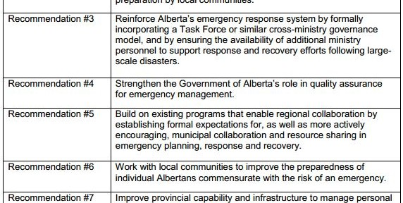 Slave Lake Fire recommendations