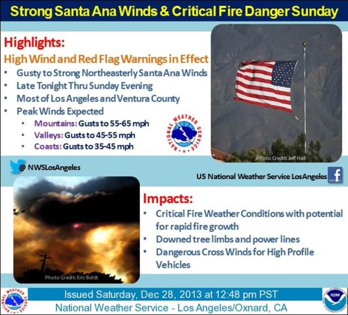 California Red Flag graphic December 28