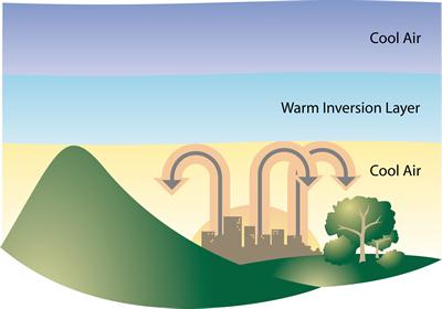 weather inversion