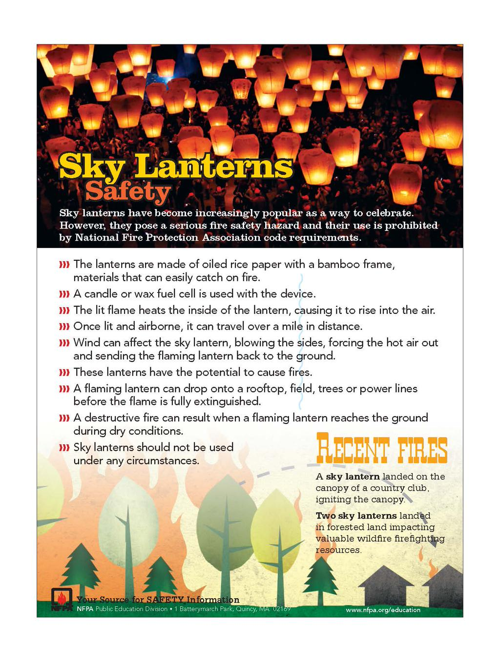 sky lanterns fire balloons