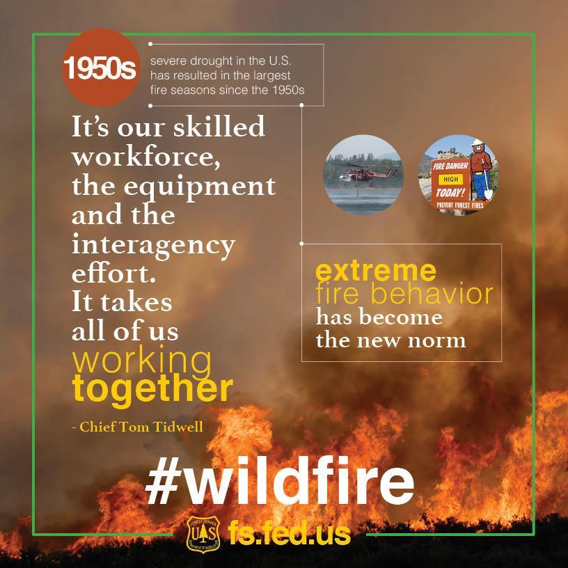 largest fire seasons USFS