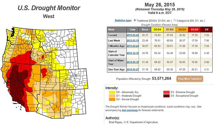 Drought Monitor, May 26, 2015