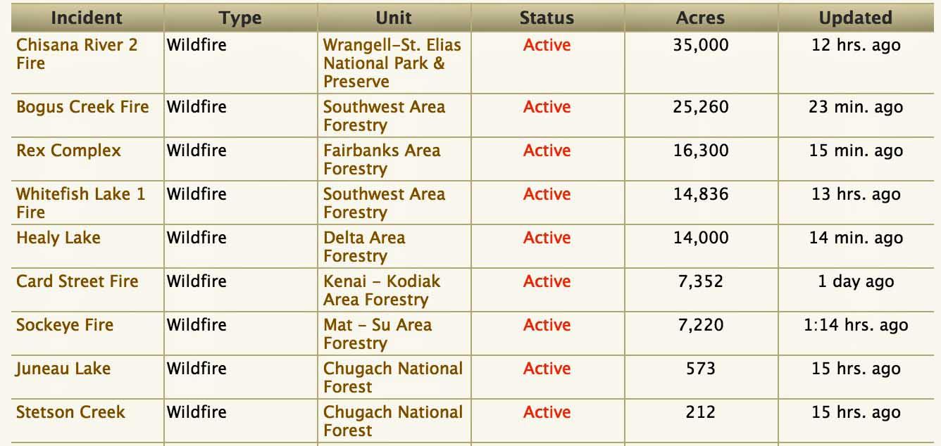 List of Alaska fires 6-24-2015