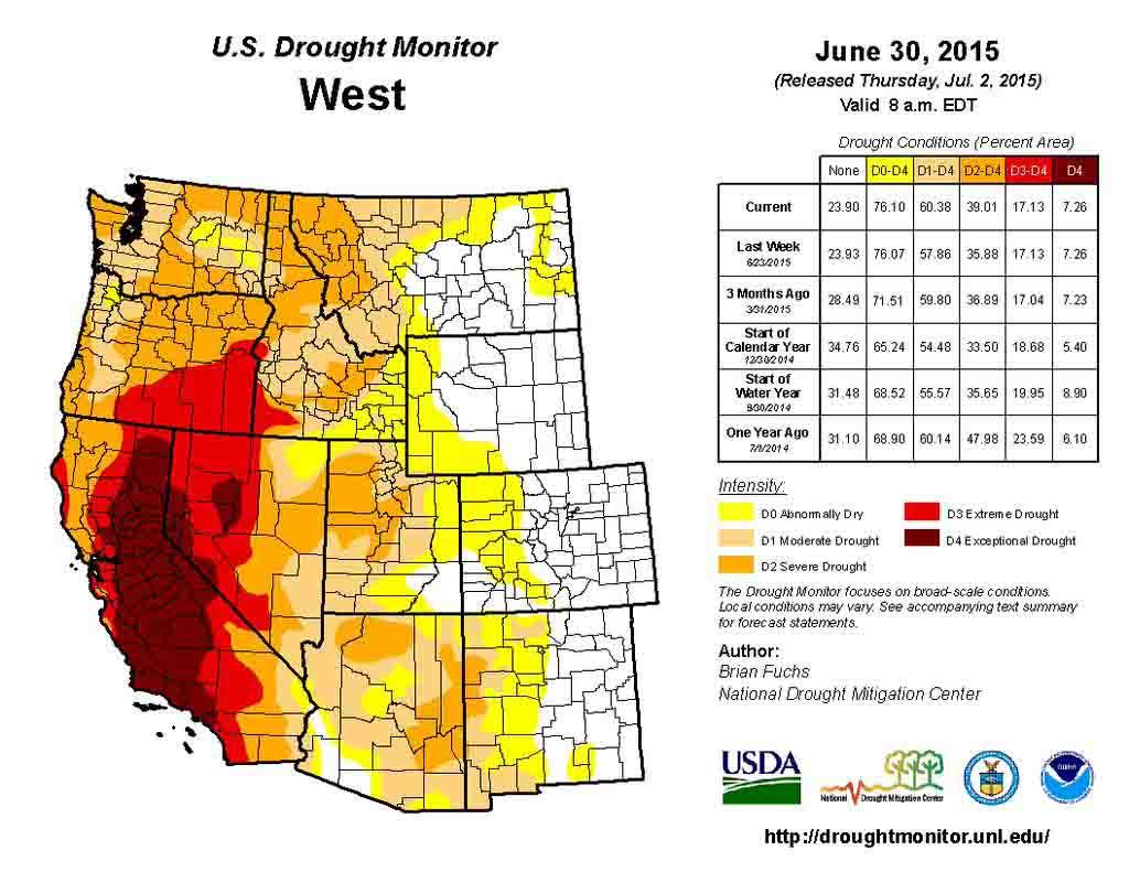 Drought Monitor June 30, 2015