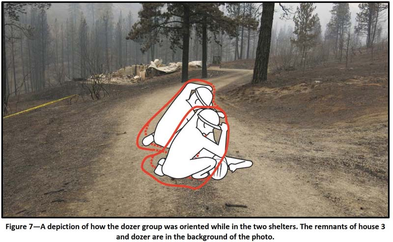 Dozer Crew two fire shelters