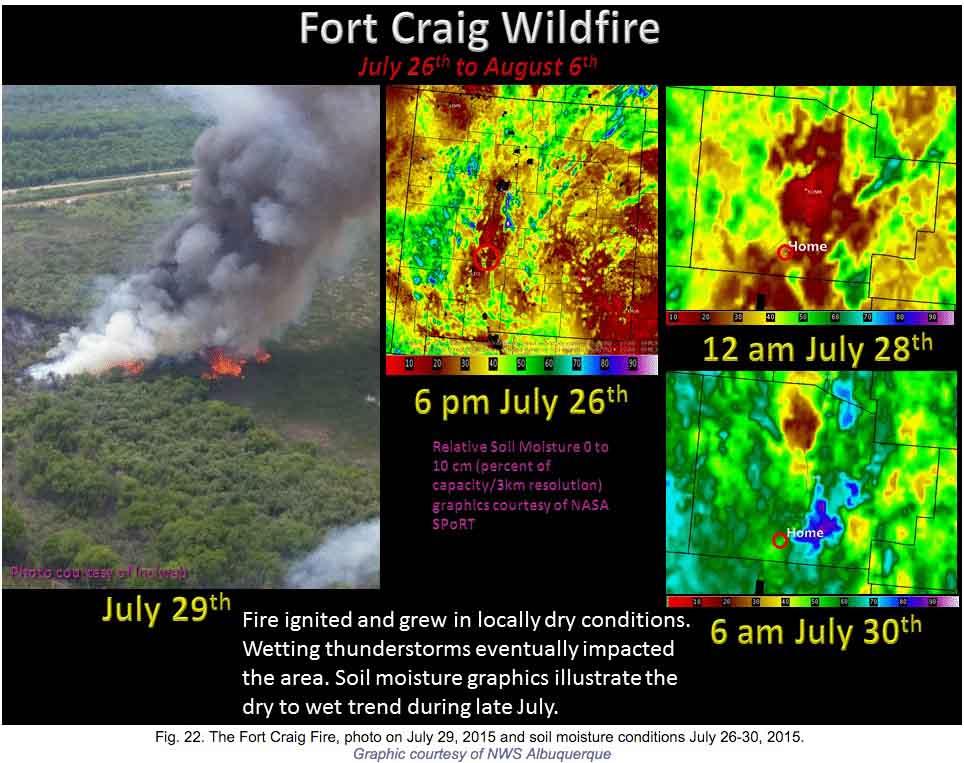 Fort Craig Wildfire