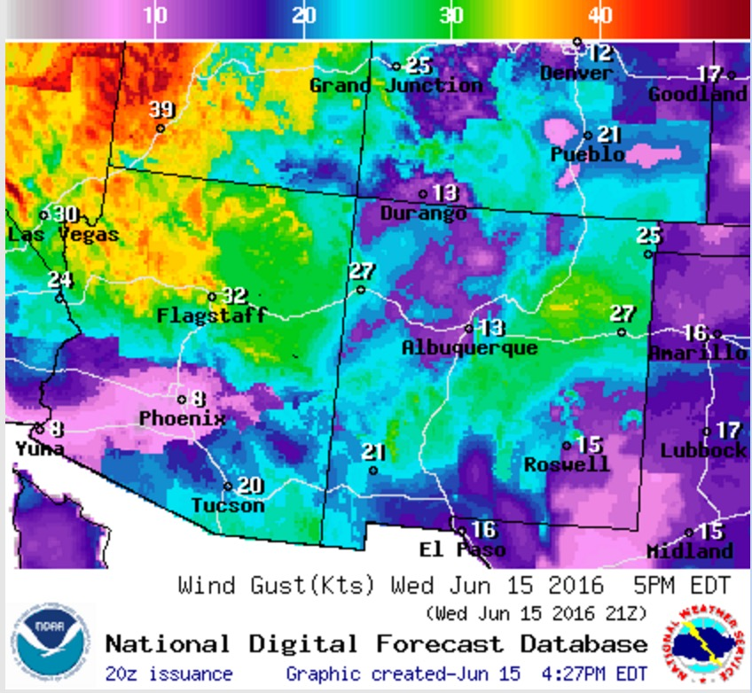 wind forecast arizona