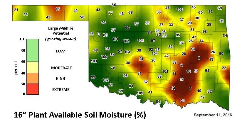Using soil moisture in grassland fire danger rating systems