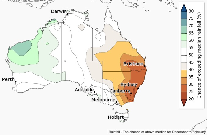 australia precipitation