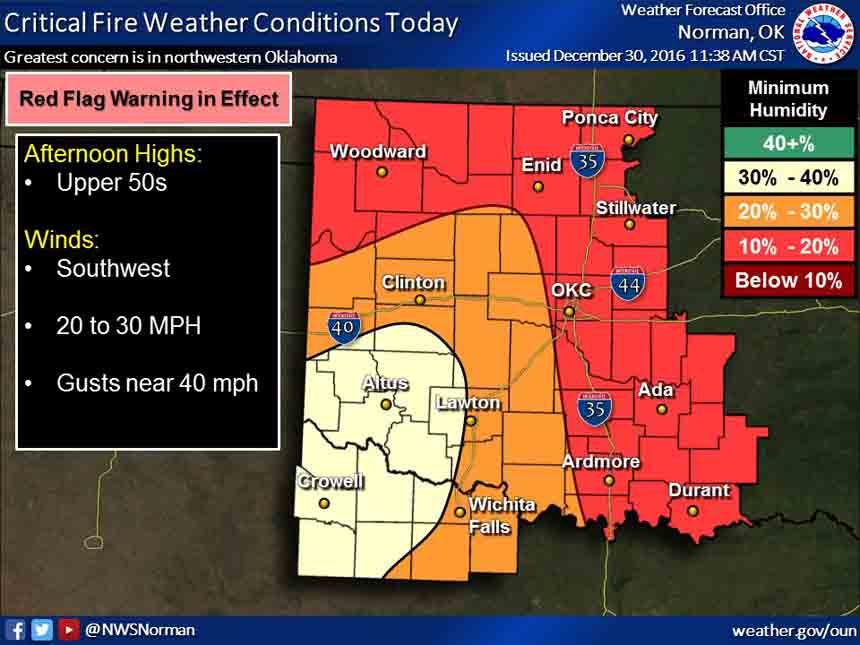 red flag warning OK TX