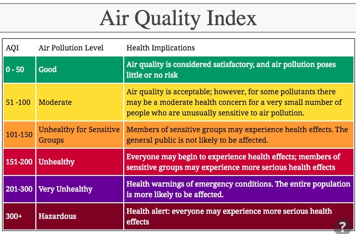 Air Quality map