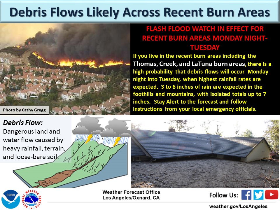 warning debris flow wildfires