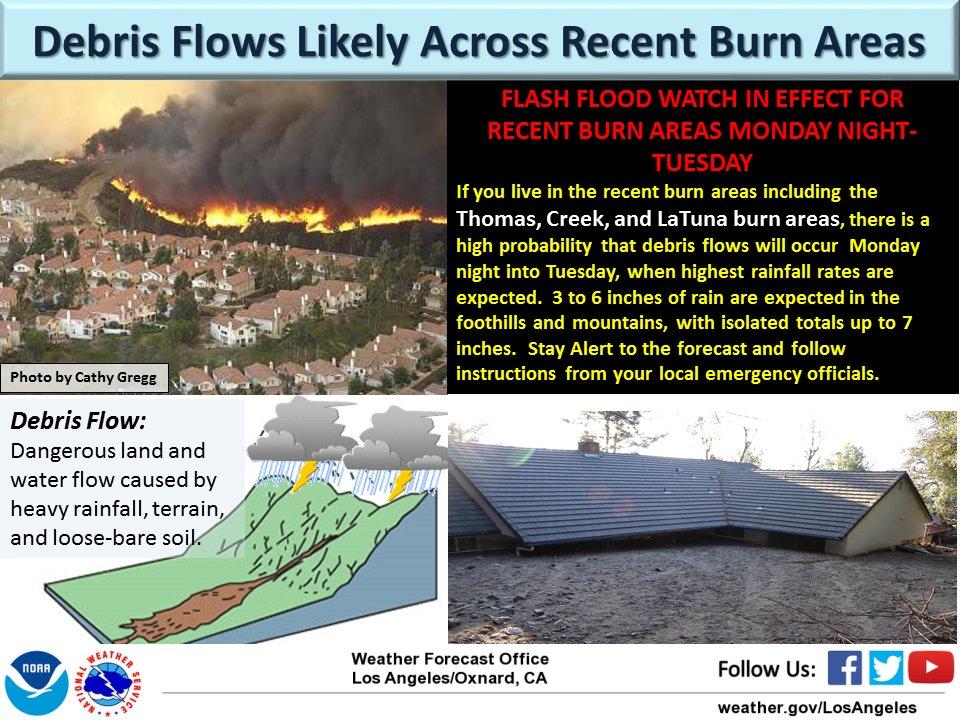 warning debris flow wildfires
