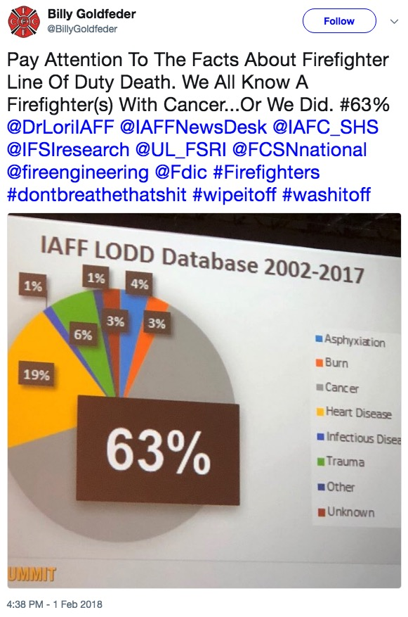 IAFF firefighter cancer stats