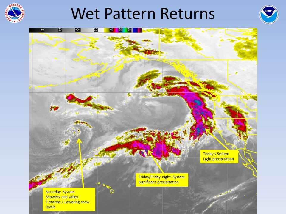 rain forecast northern california