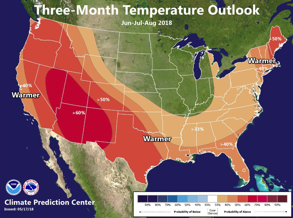 Precipitation and temperature outlook for this summer