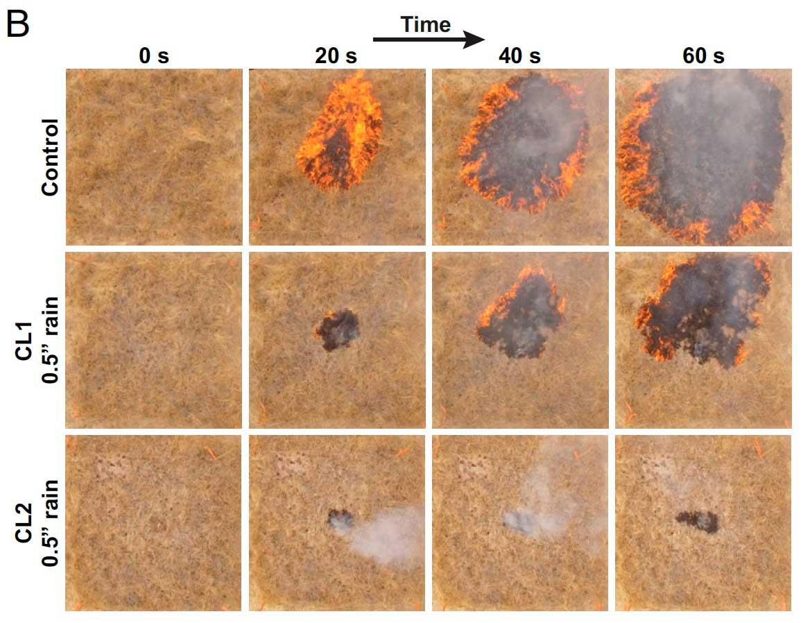 long term gel fire resistant