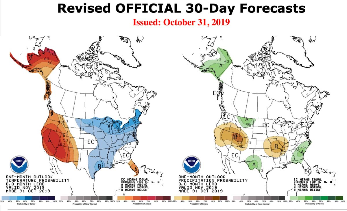outlook probability precipitation temperature