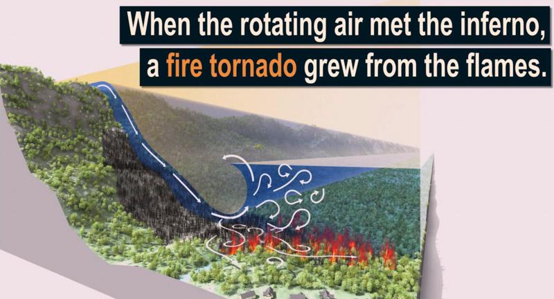 formation fire tornado Carr Fire