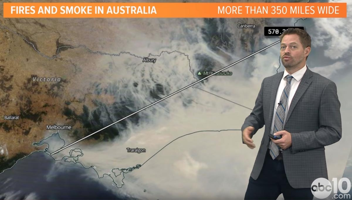 Australia weather explained