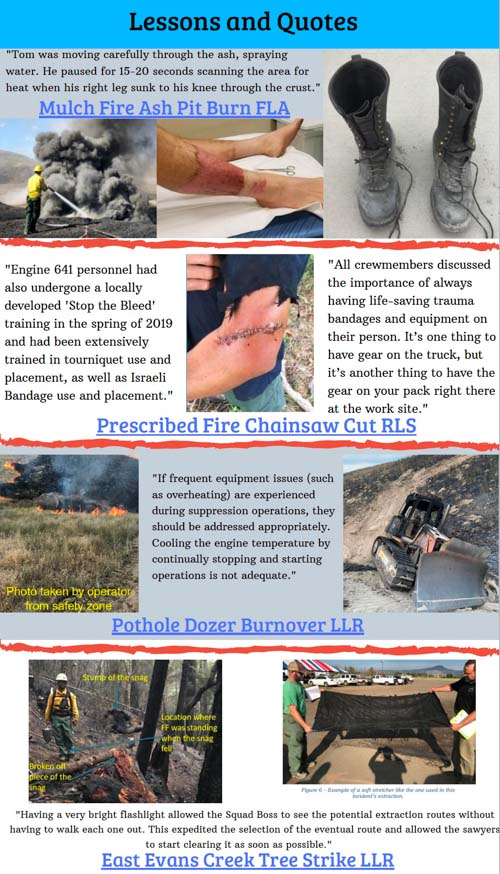 Firefighter injury accident Stats 2019