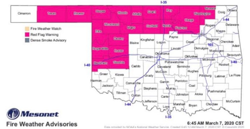Red Flag Warnings Oklahoma