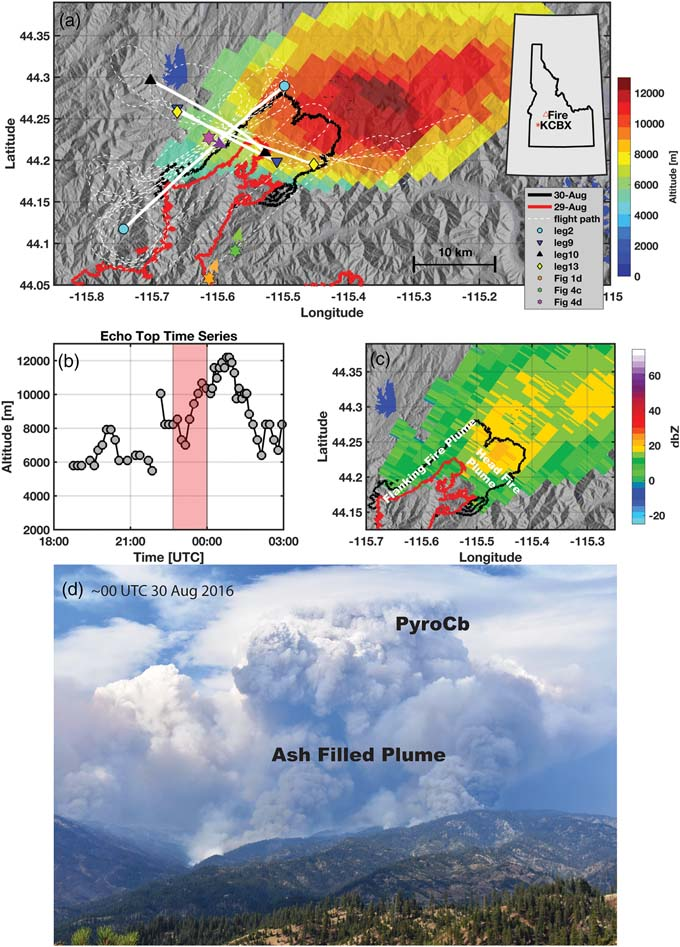 smoke plume research convection column pyrocumulus