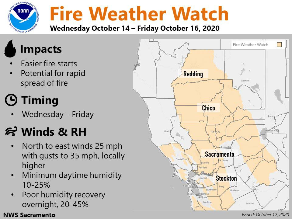 Northern California fire weather this week