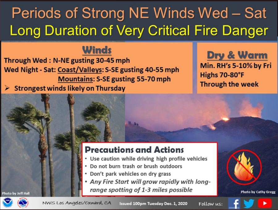Very critical fire danger for the Los Angeles area